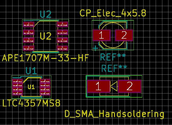 PCB footprint checklist for CAD models