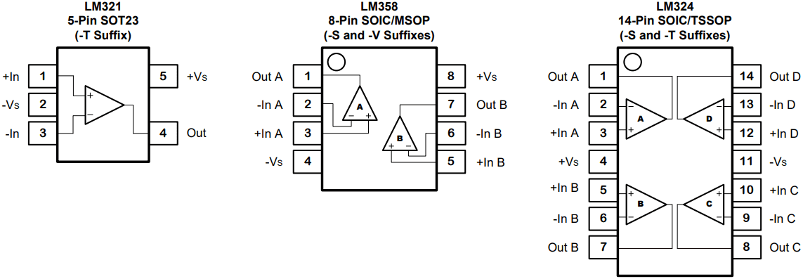 LM358datasheet and op-amp variants