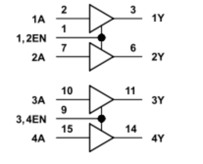 SN754410 schematic from its datasheet.