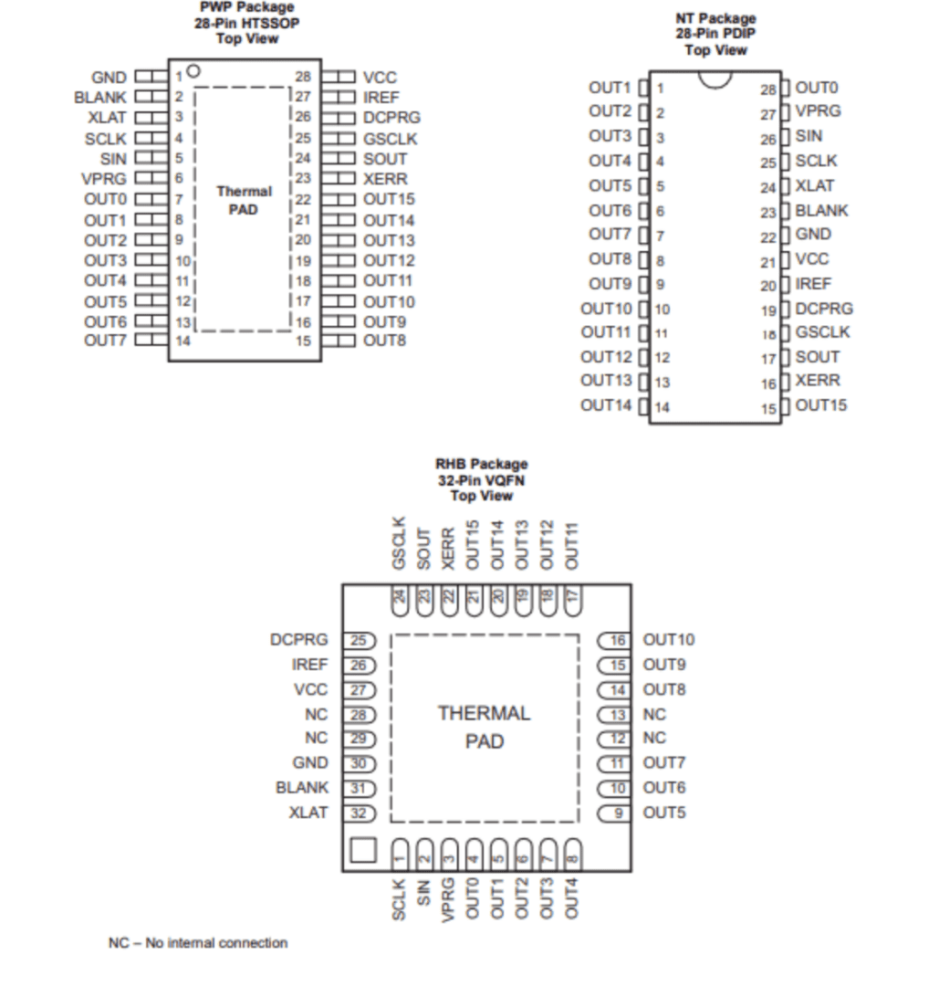 Pin configurations of TLC5940 variants from the datasheet.