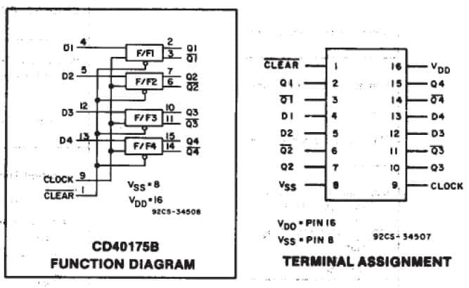 CD40175B circuit layout and pinout