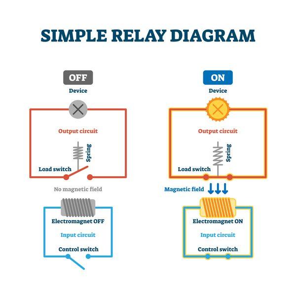 Relays vs. transistors