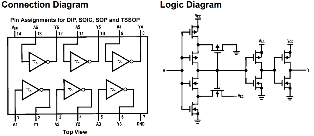 Connection and logic diagrams