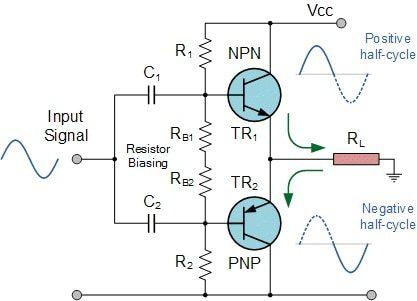 Push-pull amplifier design example