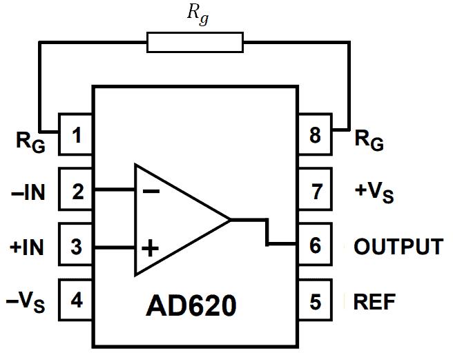 Pinout AD620 datasheet