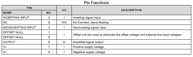 Pin connections for the LM741