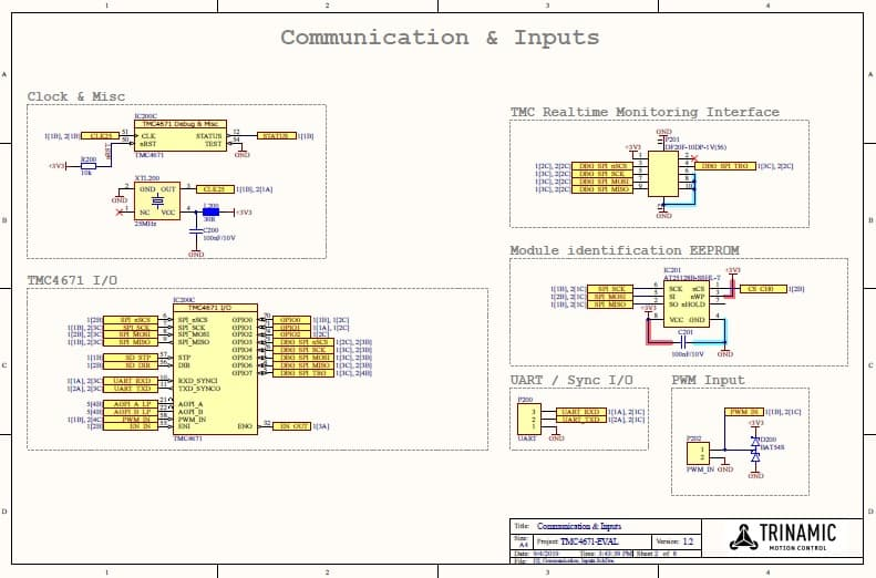 Schematic of TMC4671 motor control board