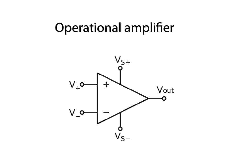 Common symbol for the LM741 op amp