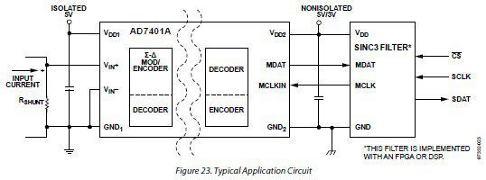 Typical circuit for the AD7401A