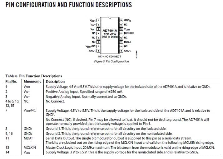 Pin descriptions and functions for the AD7401A