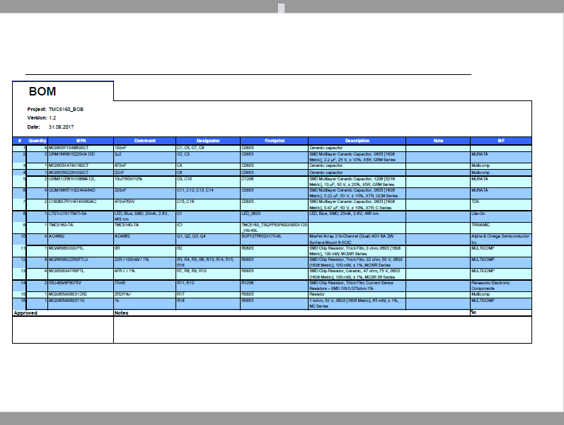 List of components for the TMC5160-BOB