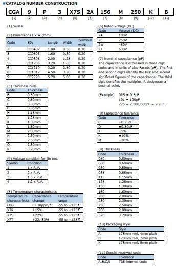 TDK CGA MLCC capacitor order code example